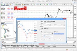 Maximun lote size forex interactive brokers