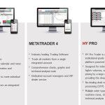 HY Markets Trading Platforms