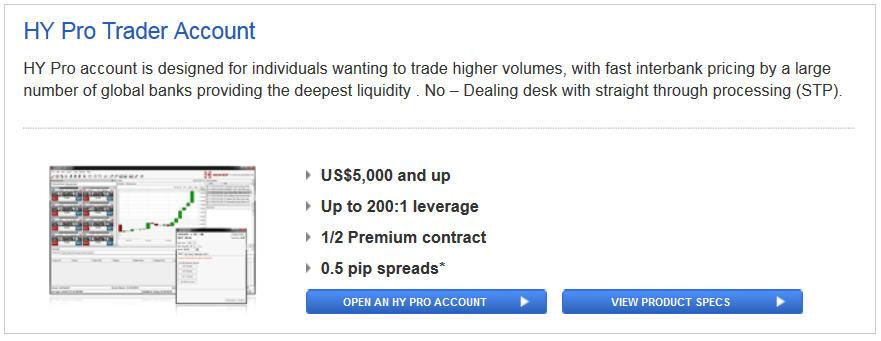 HY Pro Trader Minimum Deposit