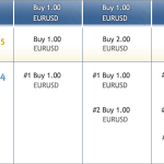 Difference between metatrader 4 and 5