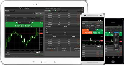 Fxpro cTrader Mobile