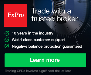 Fxpro forex demo account